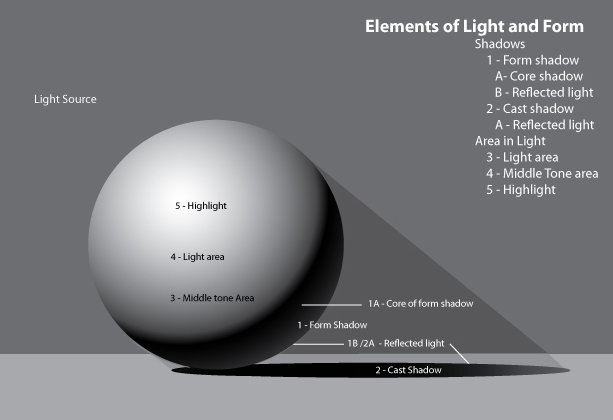 And This is the Light
