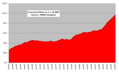Sudden Debt picture