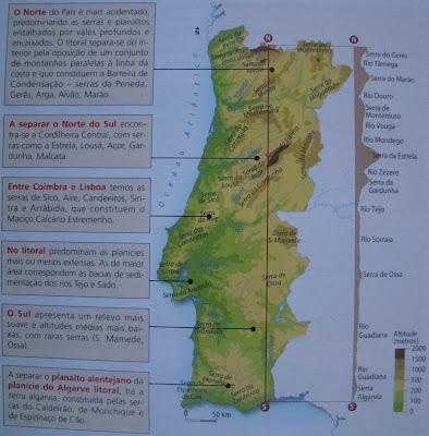 mapa hipsométrico de portugal GEOGRAFIAS: MAPA HIPSOMÉTRICO DE PORTUGAL mapa hipsométrico de portugal