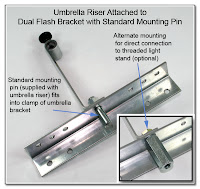 DF1046: Umbrella Riser Attached to Dual Flash Bracket - Metal