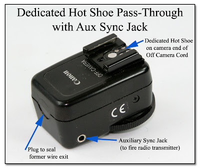 Dedicated Hot Shoe Pass Through with Aux Sync Jack