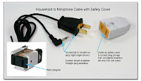 SC1038: HH to RA Mini Plug with Safety Cover