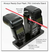 DF1037: Always Ready Dual Flash, PW and  Umbrella Stand