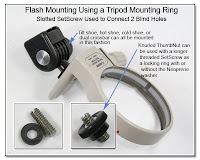 PJ1036: Flash Mounting Using a Tripod Mounting Ring Using a Slotted SetScrew