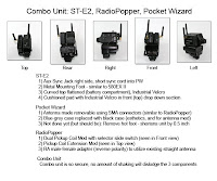 CP1038: Combo Unit: ST-E2, RadioPopper, and Pocket Wizard in One Unit