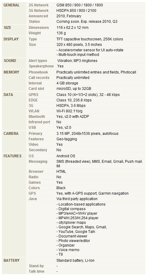 Garmin-Asus Nuvifone A50 Specifications