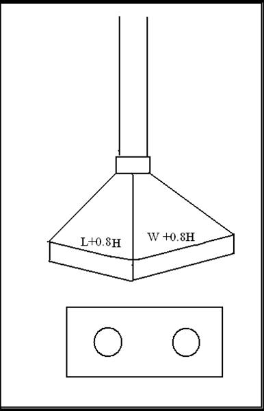 Basics of HVAC 1: Kitchen-Hood Designing