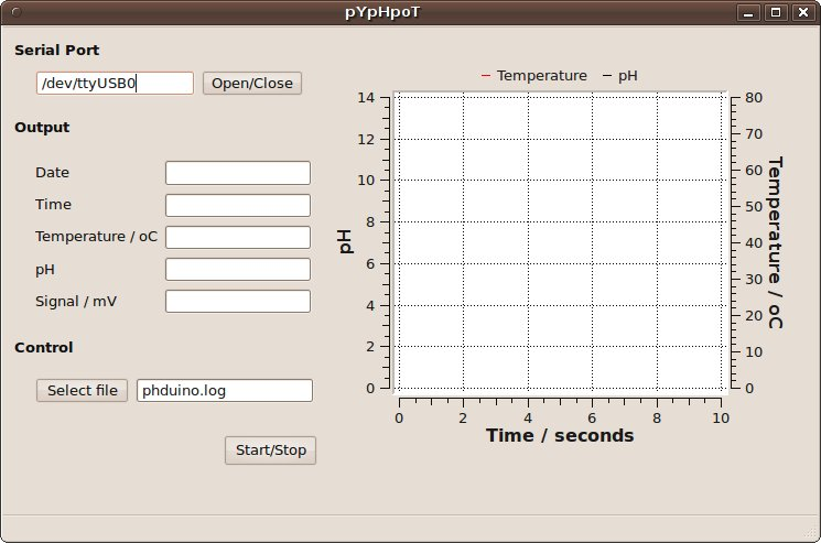 pH meter using the Arduino board: pYpHpoT Python Script v0 1