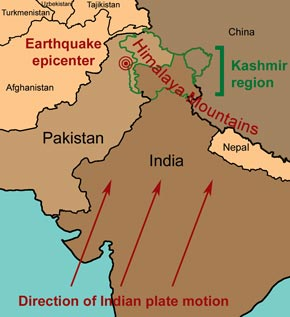 ledc earthquake case study kashmir