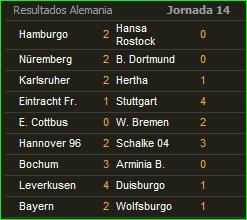 Esta Jornada en la Bundesliga