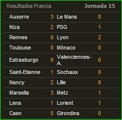 Esta Jornada en la Ligue 1