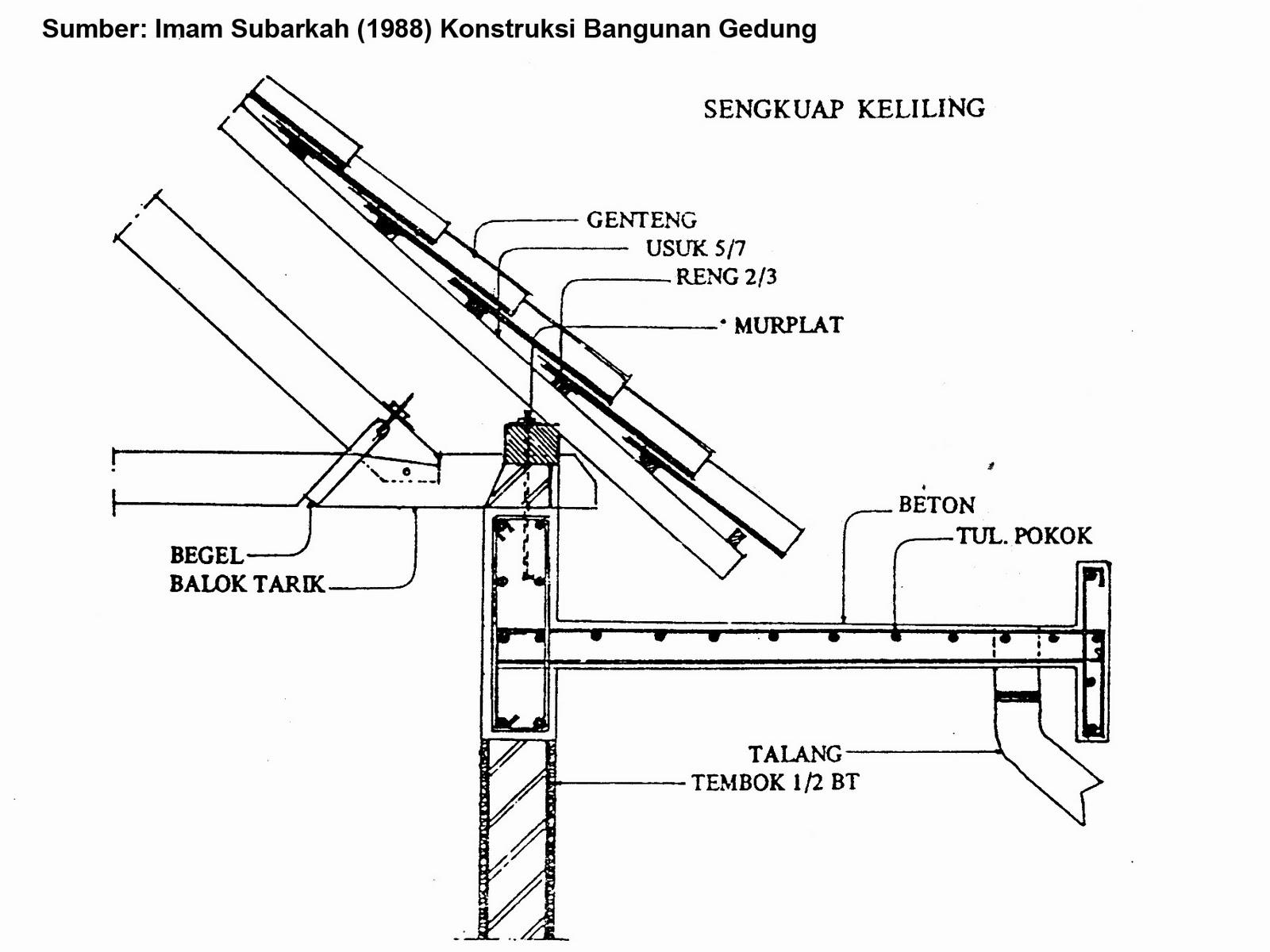 Image Result For Model Pagar Tangga Kayu Minimalis