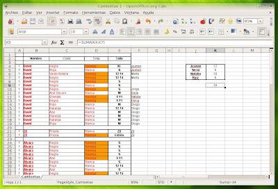 Suites ofimaticas para Linux: Open Office / Libre Office , KOffice ...