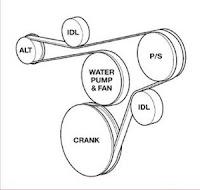 Serpentine belt diagram: Serpentine Belt Diagrams