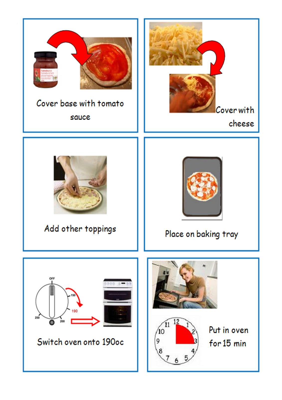 Angol Feladatok Mondokak Szinez K Keszitsunk Pizzat
