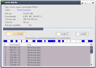 Kelajuan Celcom Broadband 3.6Mbps !!!