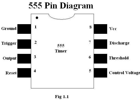 555 Timer ~ Electronic circuits development and advanced