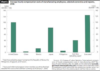 Reduction hours unemployment