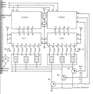 Circuit 6 DIGIT EVENT COUNTER by IC 4553 + IC 4511