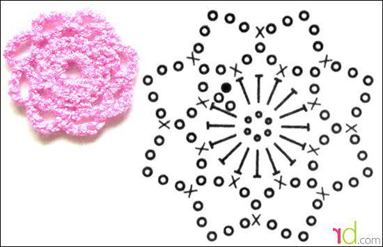 11 Modelos De Flores Con Patrones Para Tejer A Crochet Gratis Y