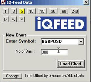 Free forex data provider