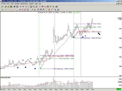 Predicting forex movement using 24 options