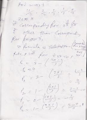 Simplex table method of linear programming