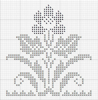 Colorful Flower Fractal Free Cross Stitch Pattern | Free Cross