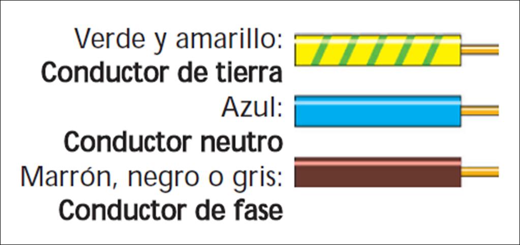 codigo de colores cables electricos