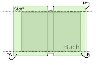klein m dchentr ume b cher mit stoff beziehen. Black Bedroom Furniture Sets. Home Design Ideas