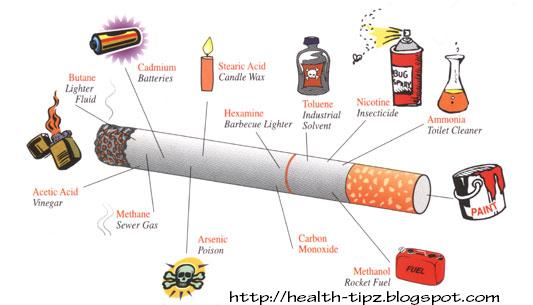 Health Tips: Informations: cigarette smoking