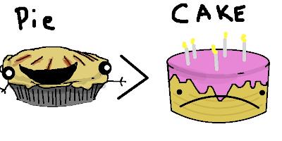 Hyperbole and a Half: Cake Versus Pie: A Scientific Approach