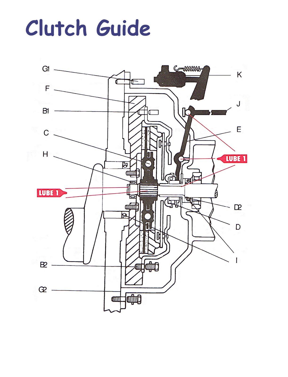 1996 club car wiring diagram 36 volt direct tv swm mid 90s ds runs without key on – readingrat.net