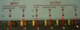 Como instalar o crossover no som do carro passo a passo