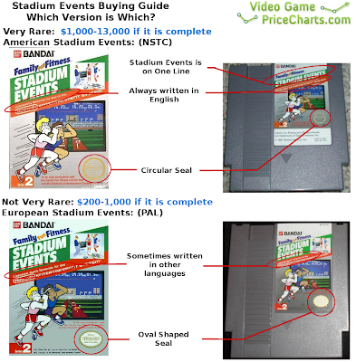 Stadium Events NES Version Guide PAL NTSC