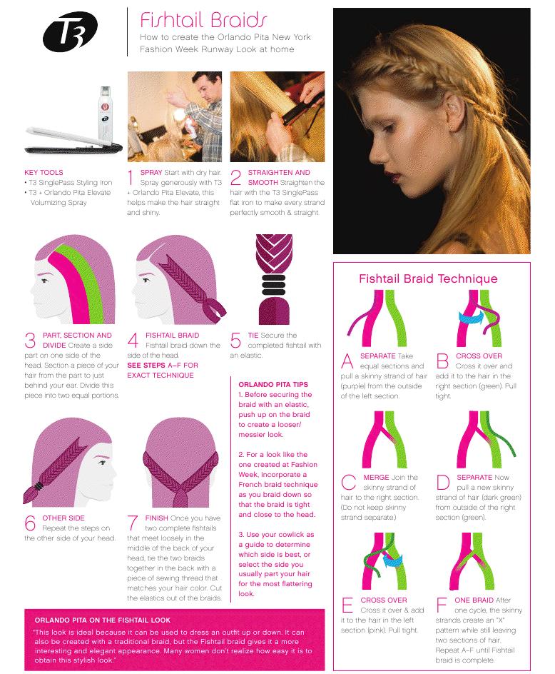 urapdiba: fishtail braid tutorial