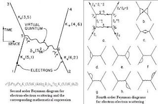 Cohen-tannoudji Meccanica Quantistica Pdf