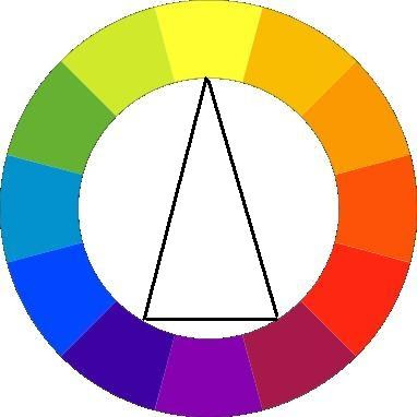 This Will Work With Any Side Of The Triangle As You Rotate It Around Color Wheel Is Reason Blue And Green So Well Together