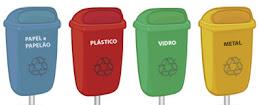 Cores do Lixo Reciclável