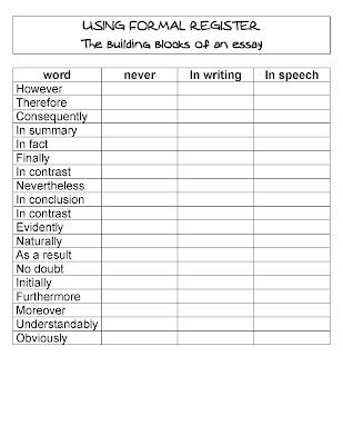How to write essay introduction Custom Writing org good argumentative essay topics keepsmiling ca  good argumentative essay  topics keepsmiling ca