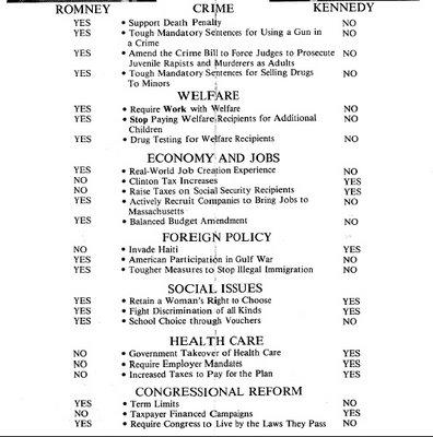 Romney gay rights Kennedy