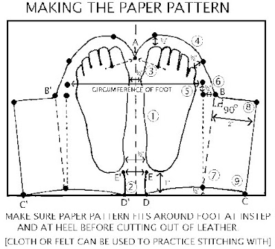 AMERICAN FREE MOCCASINS NATIVE PATTERN « FREE Knitting