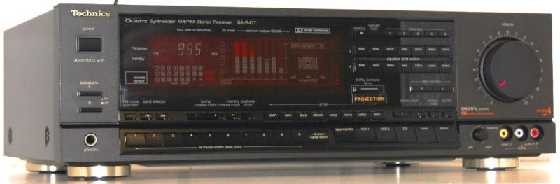 Rewind Audio Technics Sa R477 Am Fm Stereo Receiver Amp W