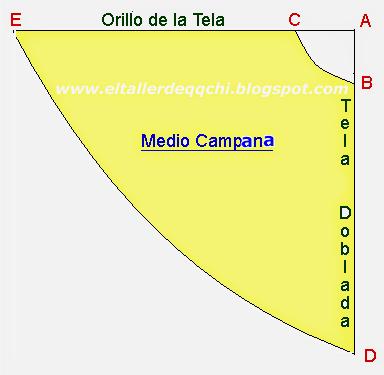 df34db48f Taller N° 5 Modelo de Falda Medio Campana | Modistería Básica