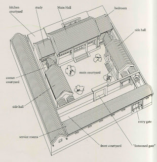 Beijing notebook beijing courtyard house mei lanfang 39 s for Chinese house plans