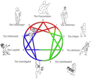 enneagram type 2 and 7 relationship building