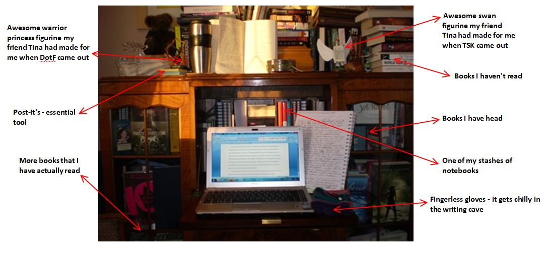 The Zoë-Trope: RETROFRIDAY - A VIRTUAL TOUR OF THE WRITING CAVE