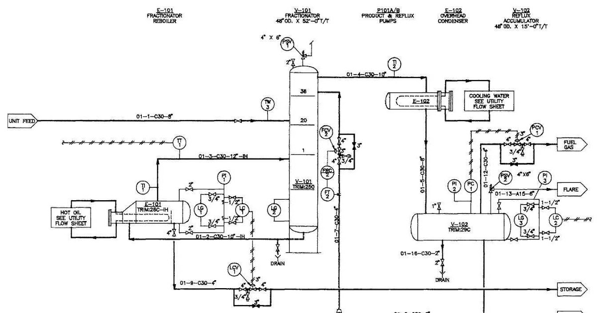 Piping And Instrumentation Diagram Jobs Data Wiring Diagram Today