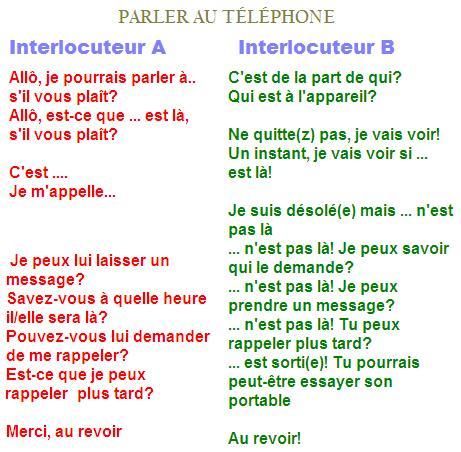 Rozmowa telefoniczna - słownictwo 16 - Francuski przy kawie