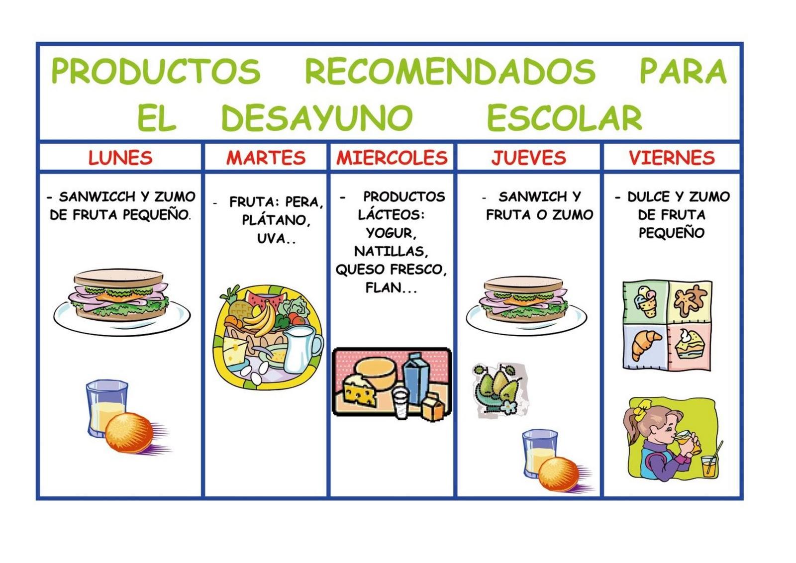 Educaci N Infantil Desayunos Saludables